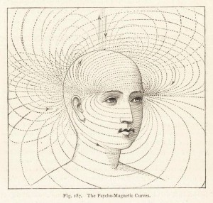 THE PSYCHOMAGNETIC CURVES (per PRECETTO)